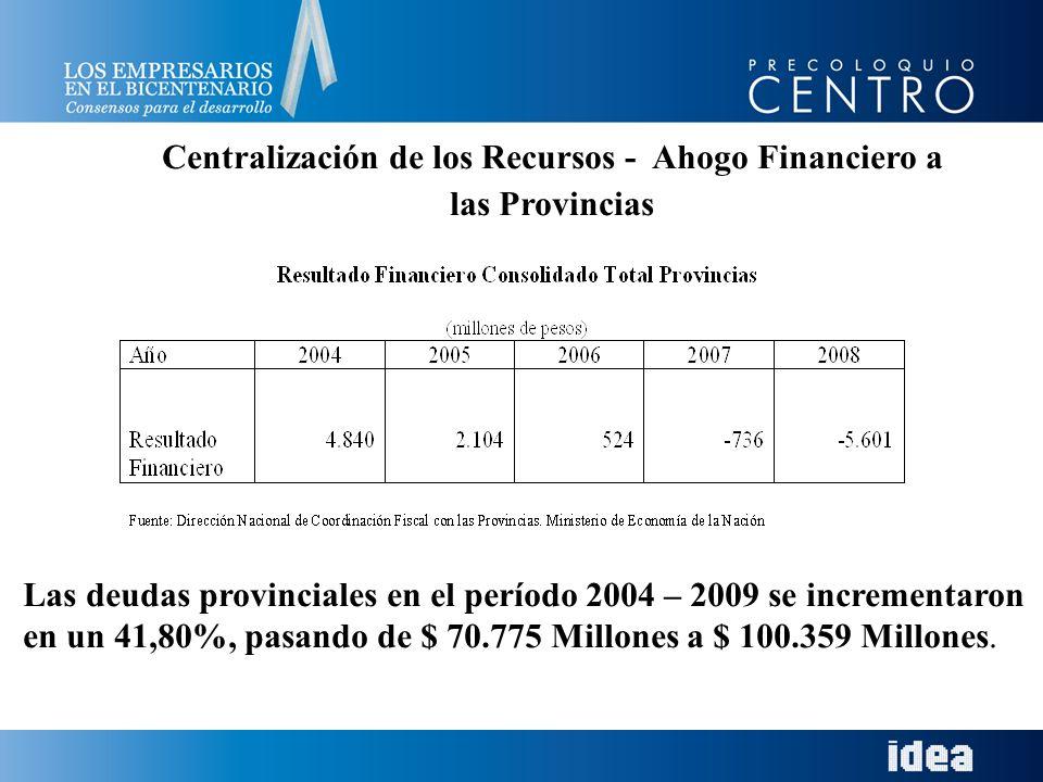 Centralización de los Recursos - Ahogo Financiero a las Provincias Las deudas provinciales en el período 2004 – 2009 se incrementaron en un 41,80%, pasando de $ 70.775 Millones a $ 100.359 Millones.