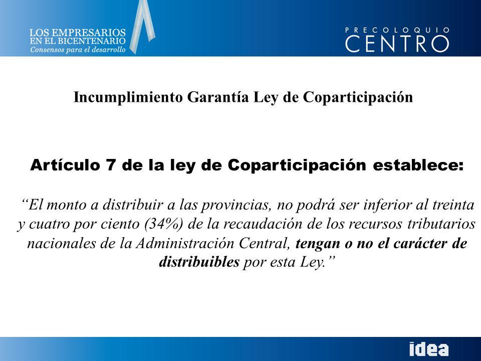 Incumplimiento Garantía Ley de Coparticipación Artículo 7 de la ley de Coparticipación establece: El monto a distribuir a las provincias, no podrá ser inferior al treinta y cuatro por ciento (34%) de la recaudación de los recursos tributarios nacionales de la Administración Central, tengan o no el carácter de distribuibles por esta Ley.