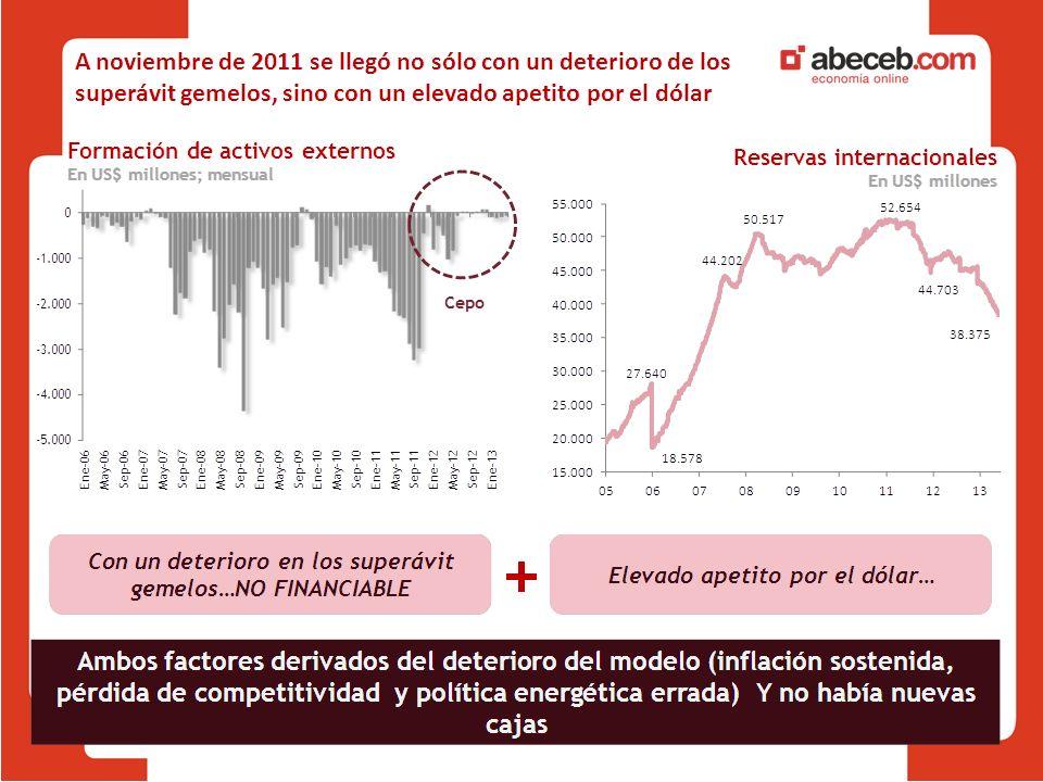 El mundo se muestra volátil, pero no se nos cayó encima Los problemas que está mostrando la economía Argentina son auto infligidos.