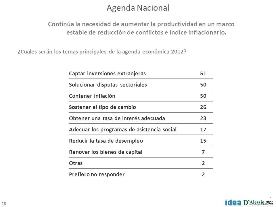 16 ¿Cuáles serán los temas principales de la agenda económica 2012? Continúa la necesidad de aumentar la productividad en un marco estable de reducció