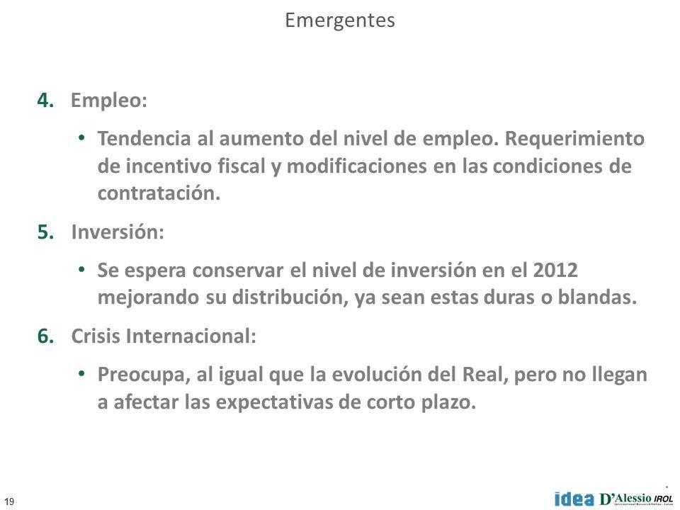 19 4.Empleo: Tendencia al aumento del nivel de empleo. Requerimiento de incentivo fiscal y modificaciones en las condiciones de contratación. 5.Invers