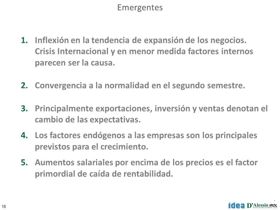 18 Emergentes 1.Inflexión en la tendencia de expansión de los negocios.