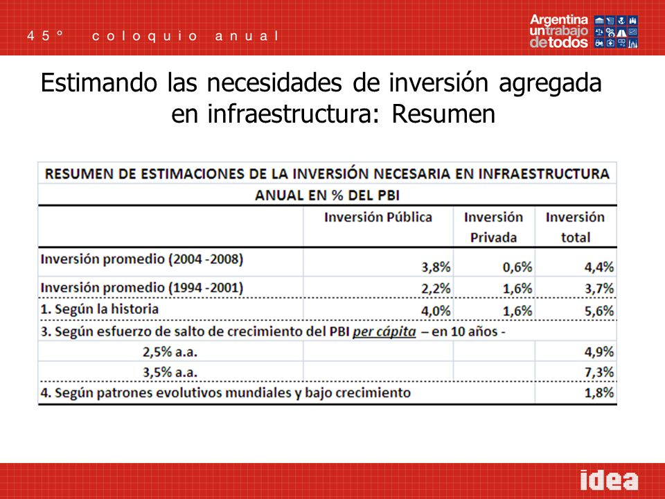 ¿Qué salto en la infraestructura si se compara con Chile, Corea, España y Australia?