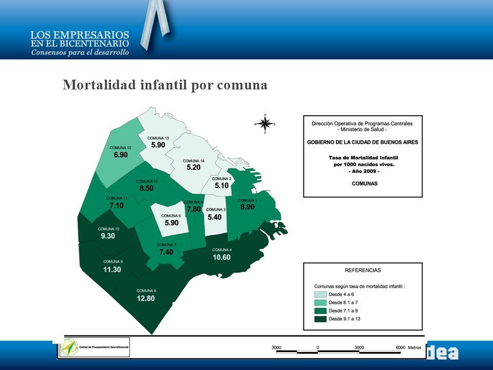 Mortalidad infantil por comuna