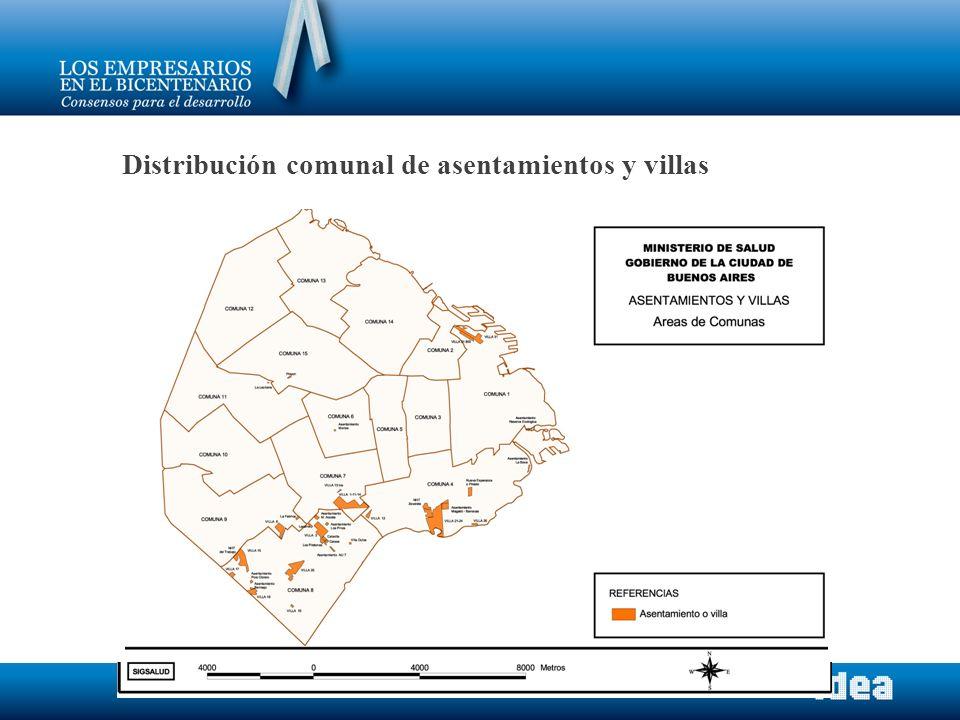 Distribución comunal de asentamientos y villas