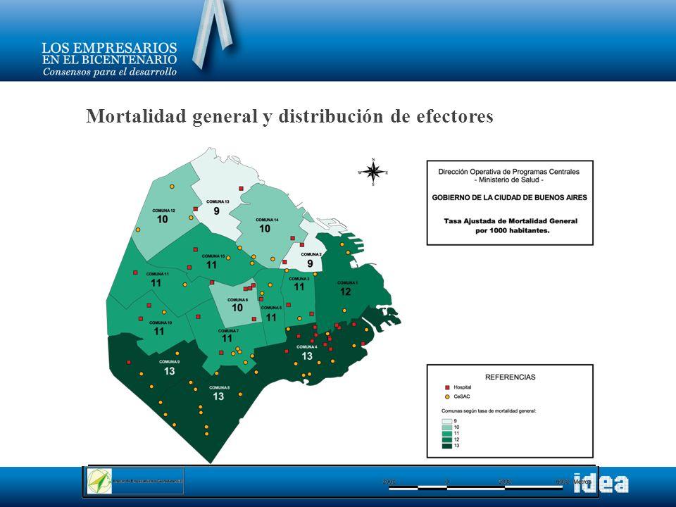 Mortalidad general y distribución de efectores