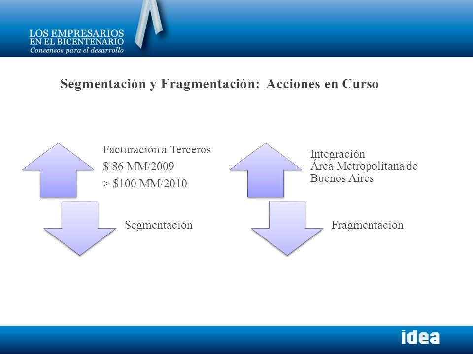 Segmentación y Fragmentación: Acciones en Curso Facturación a Terceros $ 86 MM/2009 > $100 MM/2010 Segmentación Integración Área Metropolitana de Buen