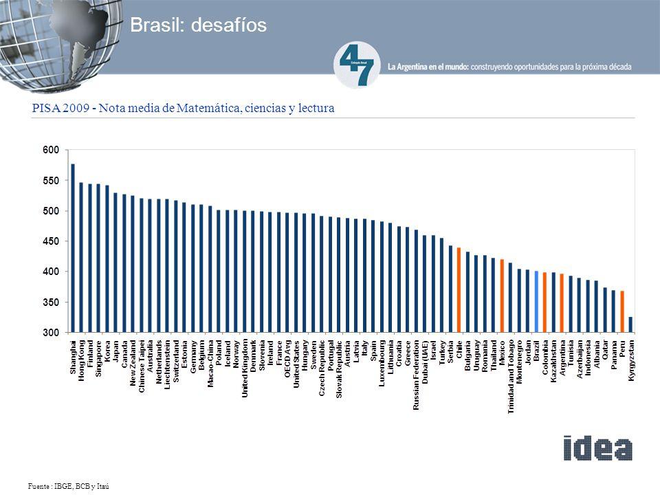 Fuente : IBGE, BCB y Itaú Brasil: desafíos PISA 2009 - Nota media de Matemática, ciencias y lectura