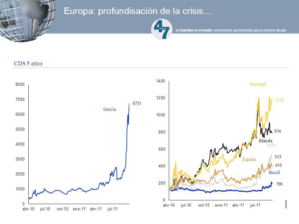 Europa: profundisación de la crisis… CDS 5 años Italia Grecia España Portugal Irlanda Brasil