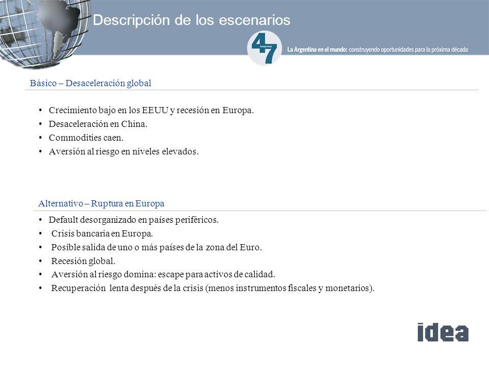 Descripción de los escenarios Crecimiento bajo en los EEUU y recesión en Europa.
