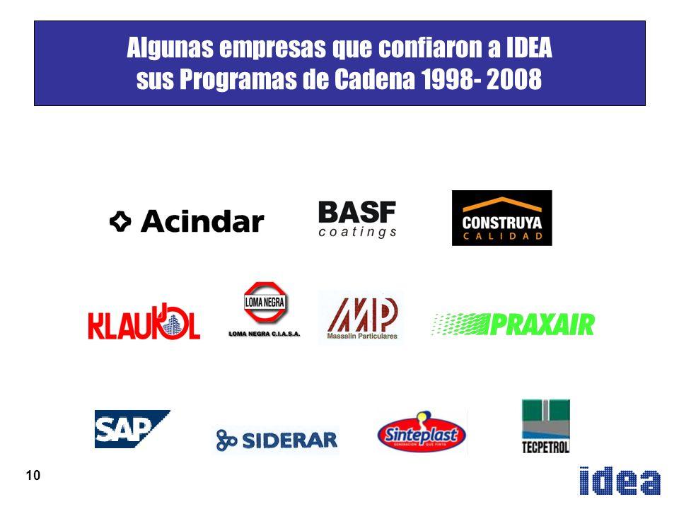 10 Algunas empresas que desarrollan proyectos con nosotros Algunas empresas que confiaron a IDEA sus Programas de Cadena 1998- 2008