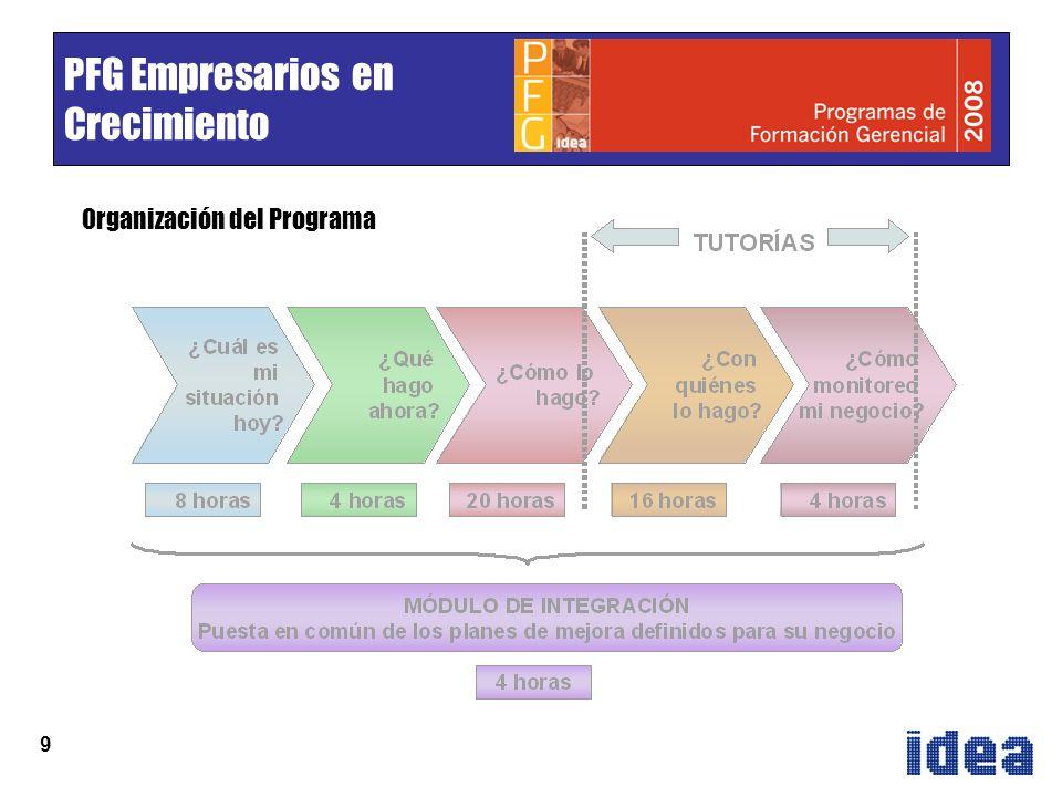9 PFG Empresarios en Crecimiento Organización del Programa