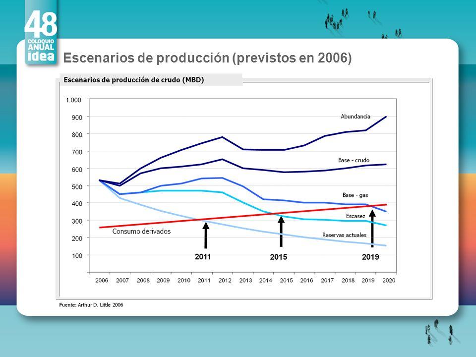 Escenarios de producción (previstos en 2006)