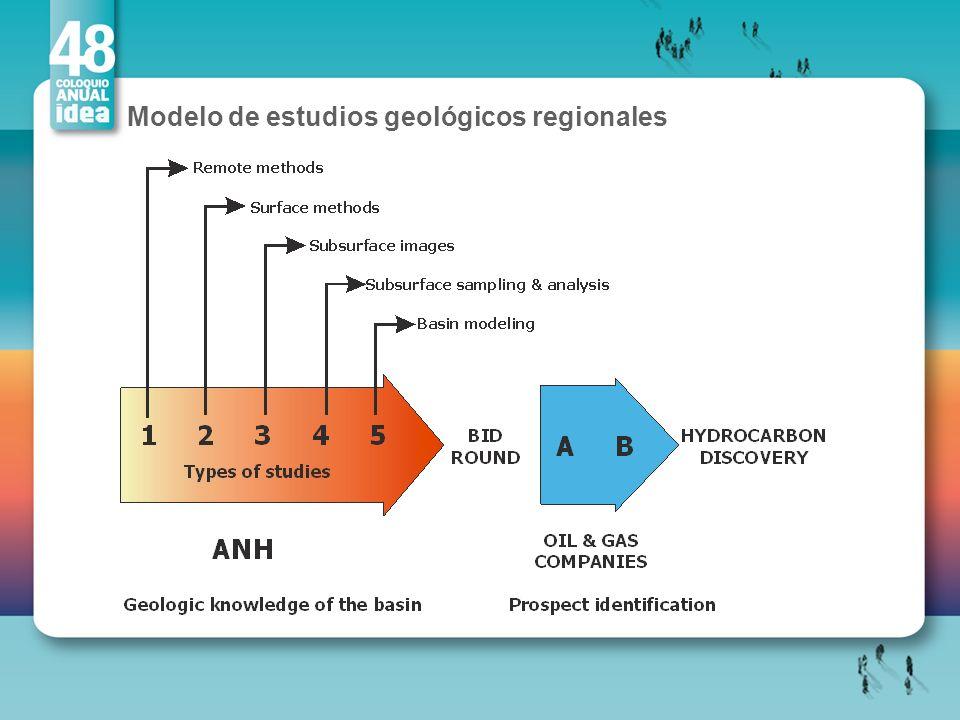 Modelo de estudios geológicos regionales