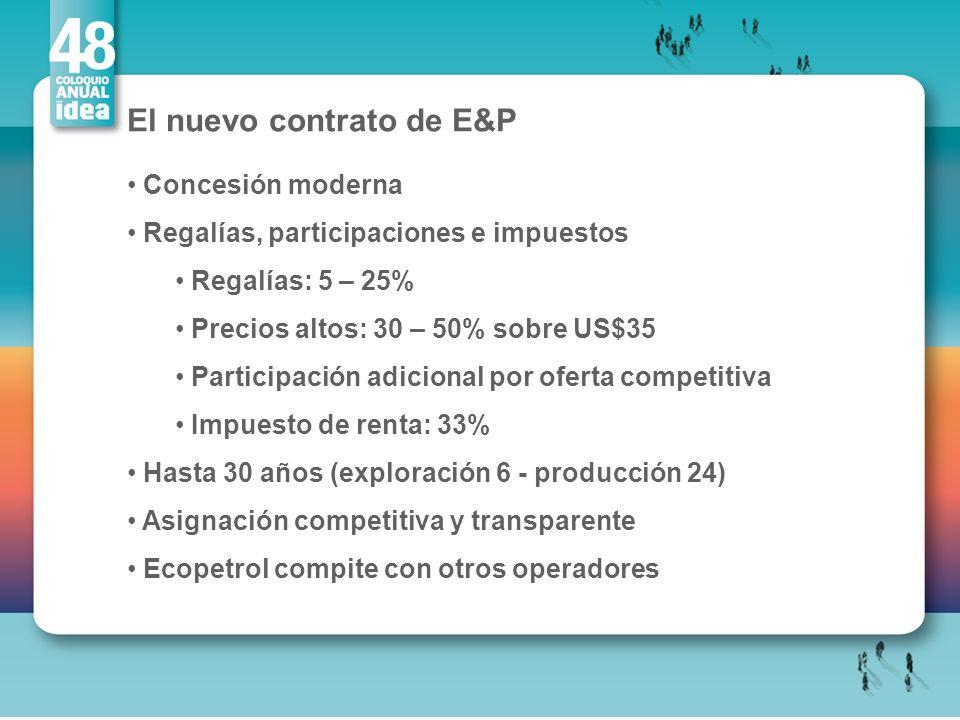 El nuevo contrato de E&P Concesión moderna Regalías, participaciones e impuestos Regalías: 5 – 25% Precios altos: 30 – 50% sobre US$35 Participación a