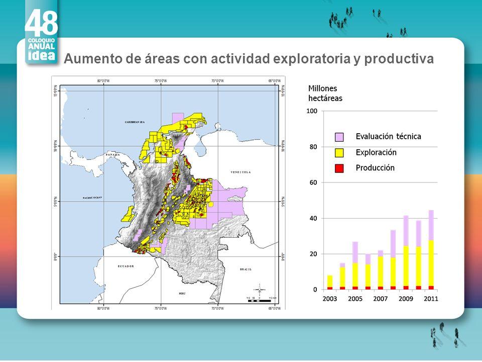 Aumento de áreas con actividad exploratoria y productiva