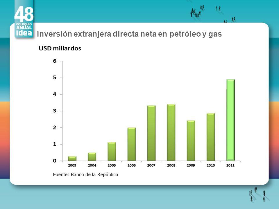 Inversión extranjera directa neta en petróleo y gas