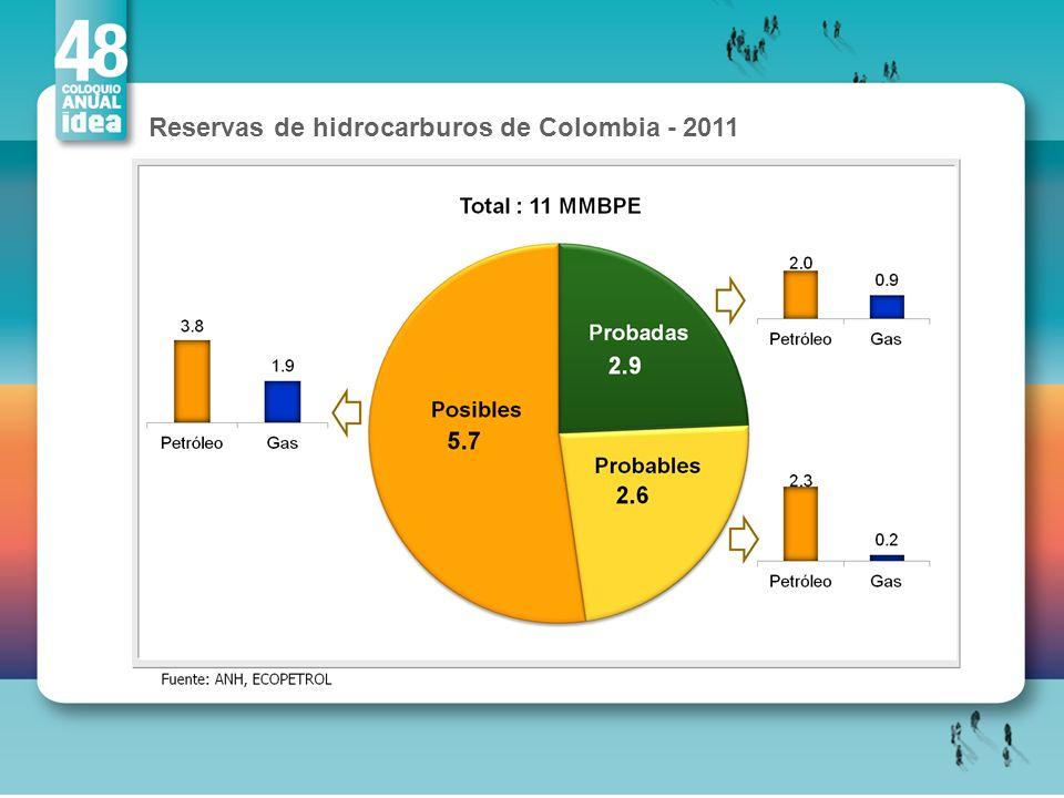 Reservas de hidrocarburos de Colombia - 2011