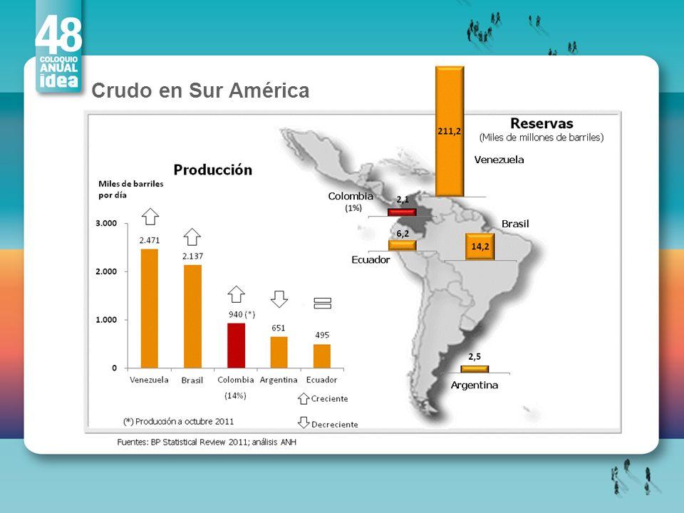 Crudo en Sur América