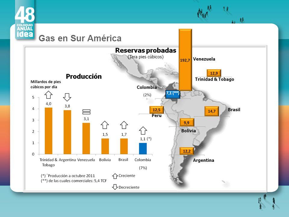 Gas en Sur América