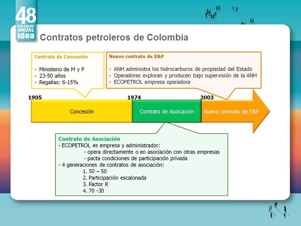 Contratos petroleros de Colombia