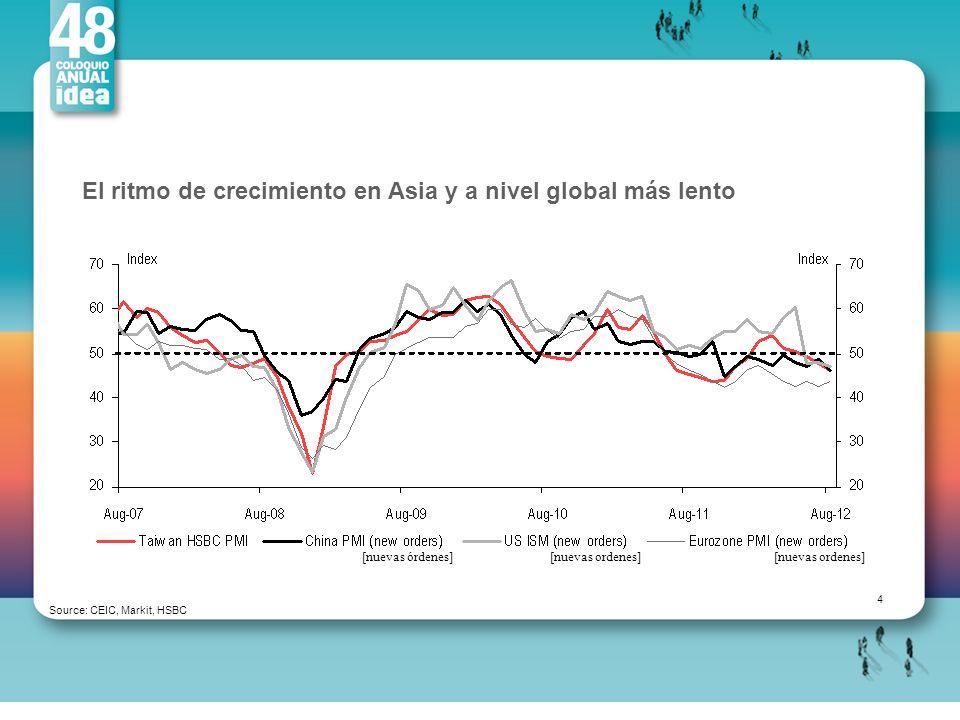 El ritmo de crecimiento en Asia y a nivel global más lento Source: CEIC, Markit, HSBC 4 [nuevas órdenes] [nuevas ordenes] [nuevas ordenes]