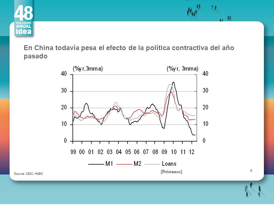 En China todavía pesa el efecto de la política contractiva del año pasado Source: CEIC, HSBC 5 [Préstamos]