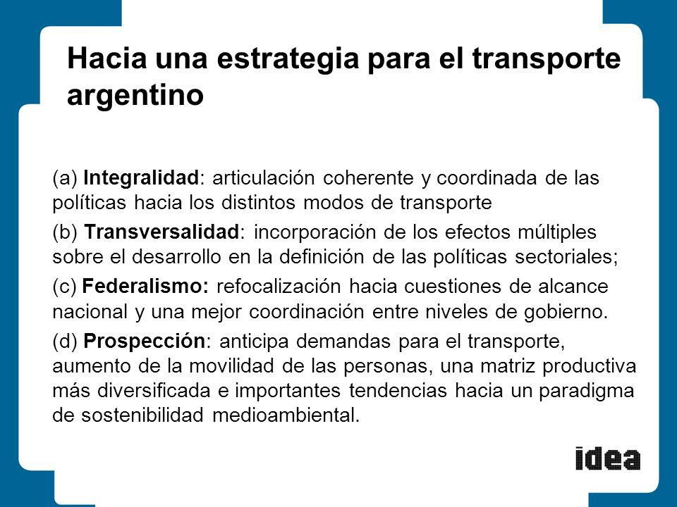 Hacia una estrategia para el transporte argentino (a) Integralidad: articulación coherente y coordinada de las políticas hacia los distintos modos de