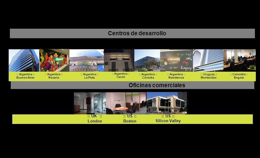 Centros de desarrollo Oficinas comerciales :: UK :: London :: US :: Boston :: US :: Silicon Valley :: Colombia :: Bogota :: Uruguay :: Montevideo :: A