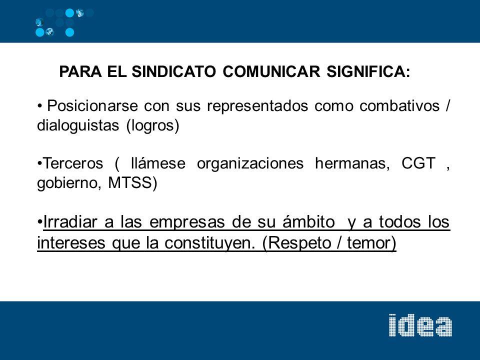 PARA EL SINDICATO COMUNICAR SIGNIFICA: Posicionarse con sus representados como combativos / dialoguistas (logros) Terceros ( llámese organizaciones hermanas, CGT, gobierno, MTSS) Irradiar a las empresas de su ámbito y a todos los intereses que la constituyen.