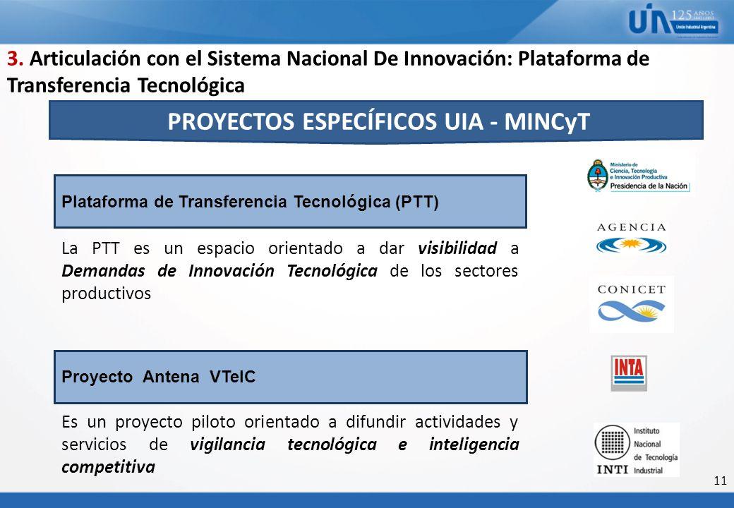 11 PROYECTOS ESPECÍFICOS UIA - MINCyT Plataforma de Transferencia Tecnológica (PTT) Proyecto Antena VTeIC La PTT es un espacio orientado a dar visibil