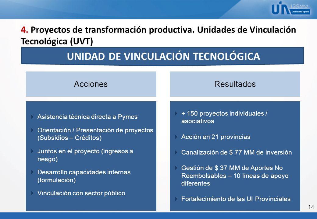 14 4. Proyectos de transformación productiva. Unidades de Vinculación Tecnológica (UVT) UNIDAD DE VINCULACIÓN TECNOLÓGICA Resultados + 150 proyectos i