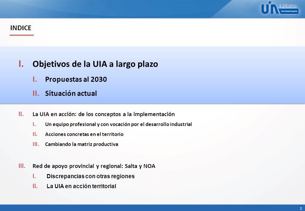 2 INDICE I. Objetivos de la UIA a largo plazo I. Propuestas al 2030 II. Situación actual II. La UIA en acción: de los conceptos a la implementación I.