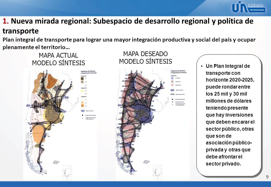 9 1. Nueva mirada regional: Subespacio de desarrollo regional y política de transporte Plan integral de transporte para lograr una mayor integración p