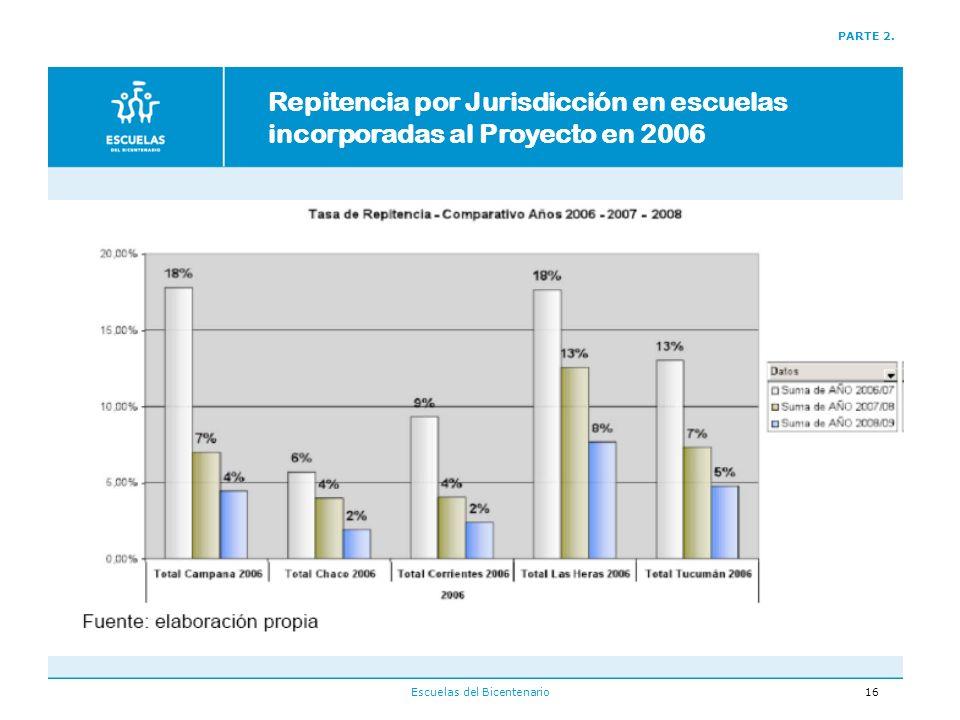 Escuelas del Bicentenario16 PARTE 2.