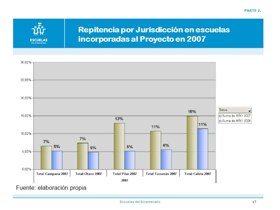 Escuelas del Bicentenario17 PARTE 2.