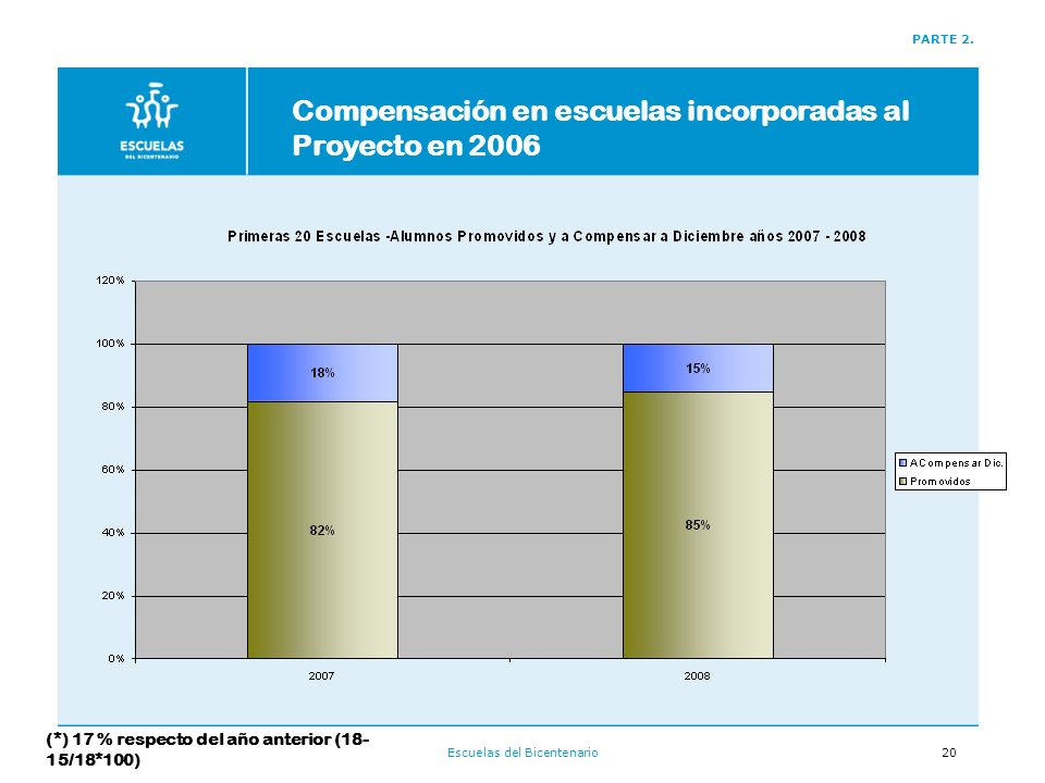 Escuelas del Bicentenario20 PARTE 2.
