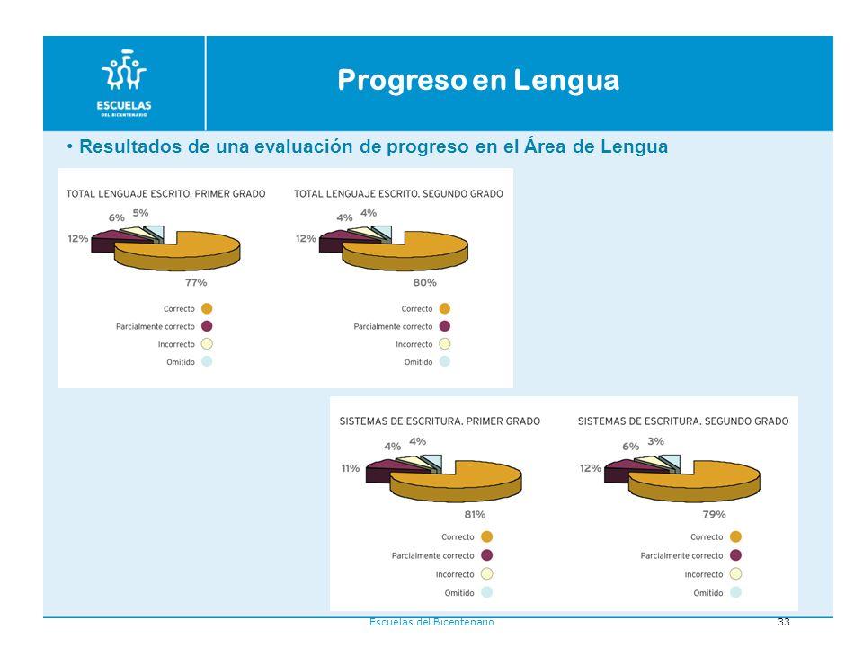 Escuelas del Bicentenario33 Progreso en Lengua Resultados de una evaluación de progreso en el Área de Lengua