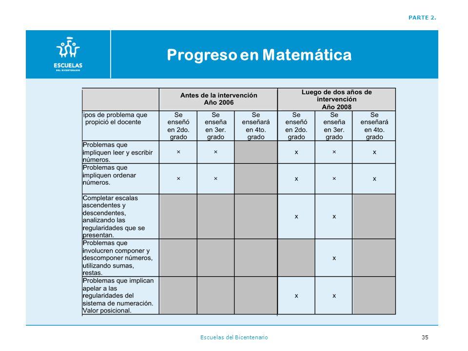 Escuelas del Bicentenario35 PARTE 2. Progreso en Matemática