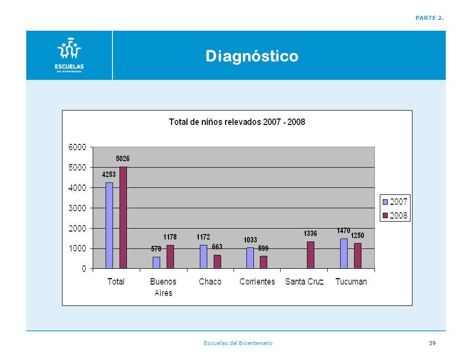 Escuelas del Bicentenario39 PARTE 2. Diagnóstico