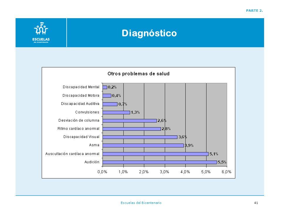 Escuelas del Bicentenario41 PARTE 2. Diagnóstico