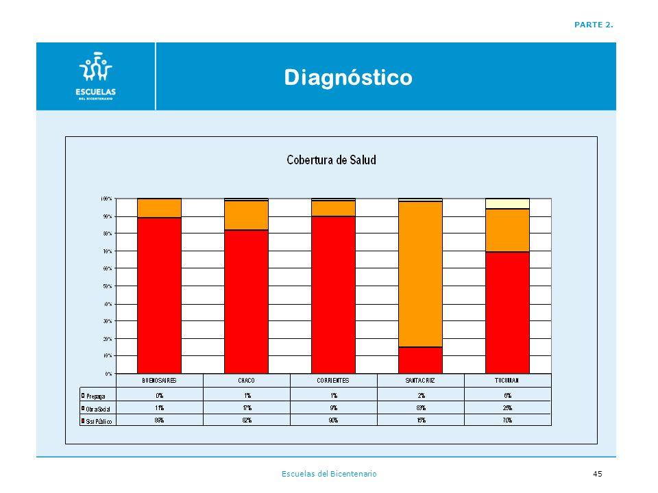 Escuelas del Bicentenario45 PARTE 2. Diagnóstico