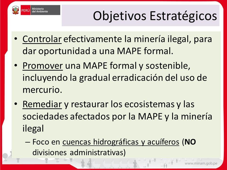 Objetivos Estratégicos Controlar efectivamente la minería ilegal, para dar oportunidad a una MAPE formal. Promover una MAPE formal y sostenible, inclu