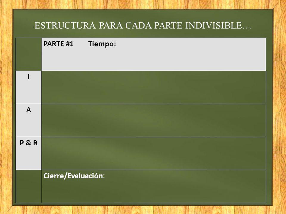 PARTE #1 Tiempo: I A P & R Cierre/Evaluación: ESTRUCTURA PARA CADA PARTE INDIVISIBLE…