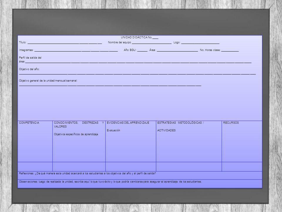 Unidad: El ensayo Tema de la unidad: Preescribir Escoger un temaHacer el borradorRevisar Editar y publicar ¿Cómo tomar notas.