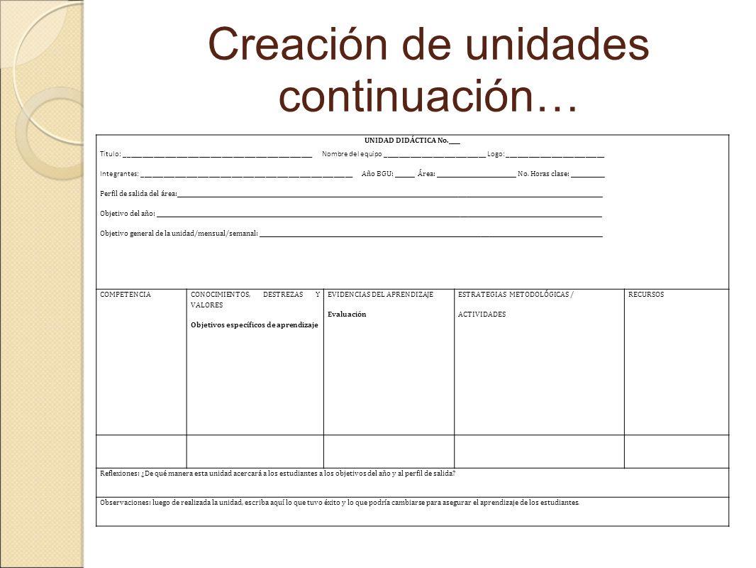 Creación de unidades continuación… UNIDAD DIDÁCTICA No.____ Título: __________________________________________________ Nombre del equipo _____________