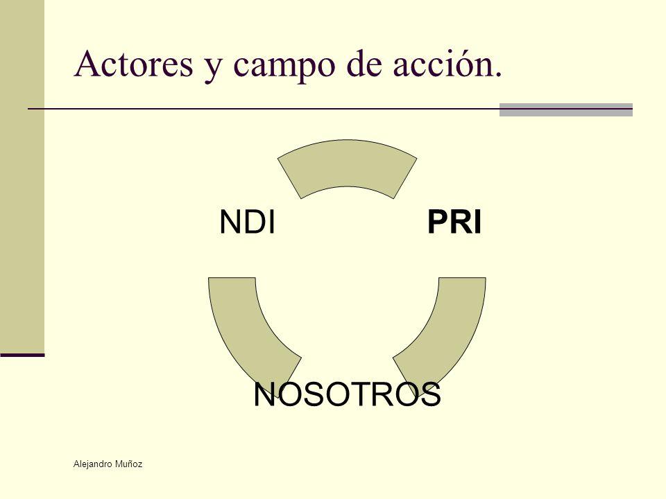 Alejandro Muñoz Actores y campo de acción. PRI NOSOTROS NDI