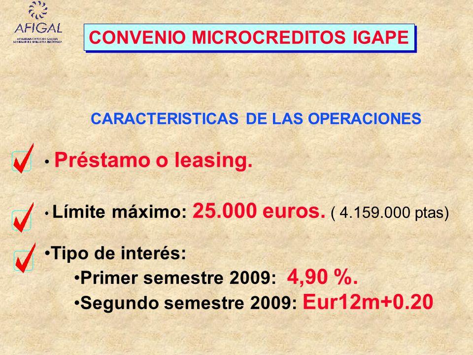 CONVENIO MICROCREDITOS IGAPE CARACTERISTICAS DE LAS OPERACIONES Préstamo o leasing. Límite máximo: 25.000 euros. ( 4.159.000 ptas) Tipo de interés: Pr