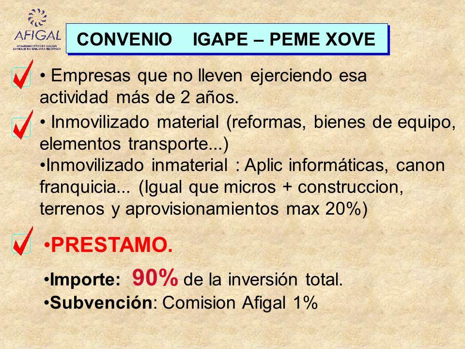 CONVENIO IGAPE – PEME XOVE Inmovilizado material (reformas, bienes de equipo, elementos transporte...) Inmovilizado inmaterial : Aplic informáticas, c