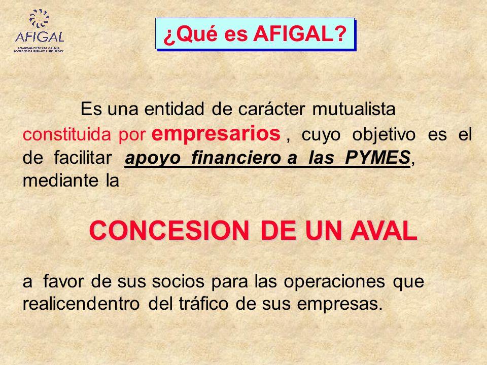 ¿Qué es AFIGAL? Es una entidad de carácter mutualista constituida por empresarios, cuyo objetivo es el de facilitar apoyo financiero a las PYMES, medi